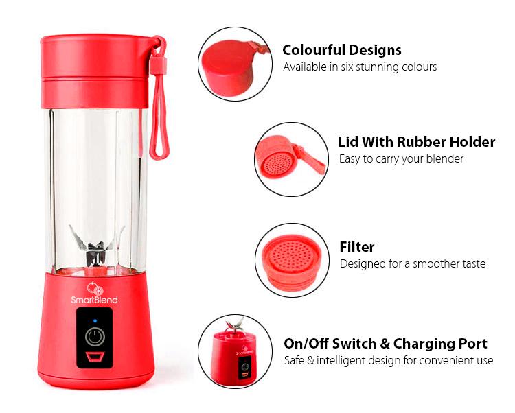 SmartBlend Features